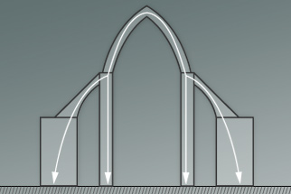arch-physics-in